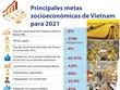 Principales metas socioeconómicas de Vietnam para 2021