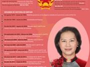 [Infografía] Nguyen Thi Kim Ngan reelegida como presidenta del Parlamento de Vietnam