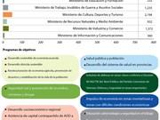 [Infografía] Gran inversión de Vietnam para programas de objetivos