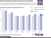 [Infografia] Economía de Hanoi mantiene alto ritmo de crecimiento