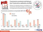 [Infografía] Crecimiento económico de Vietnam tras 10 años de su adhesión a la OMC