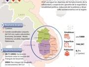 [Infografia] Triángulo de Desarrollo Camboya-Laos-Vietnam