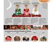 [Infografía] El Culto vietnamita a Diosas Madres de los Tres Reinos