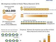 """[Infografia] 88 empresas reciben título """"Marca Nacional"""" 2016"""
