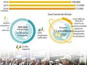 [Infografía] En aumento envío de trabajadores al extranjero