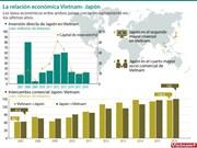 [Infografía] La relación económica Vietnam- Japón
