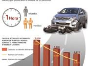 [Infografia] Más de dos mil muertos por accidentes viales en primer trimestre del 2017