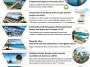 [Infografía] Da Nang y los récords en el nivel mundial