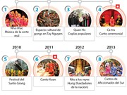 [Infografia] Vietnam posee 12 Patrimonios culturales intangibles reconocidos por la UNESCO