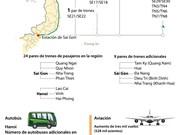 Vietnam por garantizar la seguridad del transporte en Tet