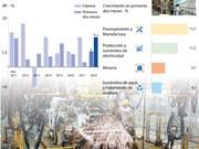 [Infografía] IPI de Vietnam en febrero de 2018 crece en 15,2 por ciento