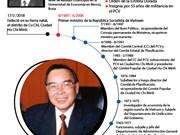 [Infografía] Fallece expremier vietnamita Phan Van Khai
