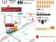 [Infografía] Grave incendio en Ciudad Ho Chi Minh provoca 13 muertos