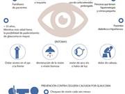 Abuso y uso imprudente de colirio producen glaucoma