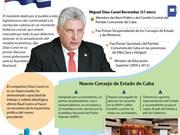 [Infografía] Miguel Díaz-Canel Bermúdez, nuevo presidente de Cuba