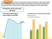 [Infografía] Ciudad Ho Chi Minh - locomotora de la economía nacional