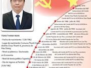 Tran Thanh Man, nuevo miembro del Secretariado del CC del Partido Comunista de Vietnam