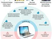 [Infografía] Ventajas y riesgos de la Tecnología Financiera (Fintech)