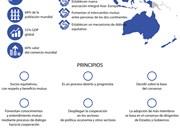 [Infografía] Reunión Asia-Europa (ASEM)