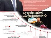 [Infografía] Premier de Vietnam delega  en director de Viettel  el Ministerio de Información  y Comunicación