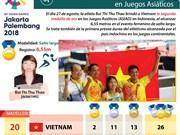 [Infografía] Vietnam conquista segunda medalla de oro en ASIAD