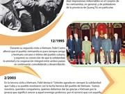 (Info) Tres inolvidables visitas del líder cubano Fidel Castro a Vietnam