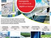 [Infografía] Obras de transporte con asistencia de Japón en Vietnam