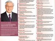 [Infografía] Nguyen Phu Trong- Secretario general del Partido Comunista y Presidente de Vietnam