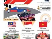 [Info] Vietnam acogerá carrera automovilística Fórmula 1 en 2020