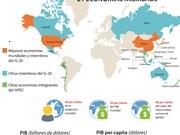 [Infografía] APEC: Números notables