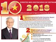 [Info] Los 10 eventos más destacados de Vietnam en 2018 seleccionados por la VNA
