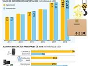 [Info] Vietnam logra superávit de 7,2 mil millones de dólares en 2018