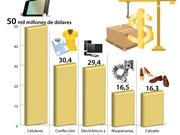 (Info) Cinco mercancías vietnamitas alcanzaron más de 10 mil millones de dólares por exportación en 2018
