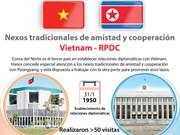 [Infografía] Relaciones tradicionales de amistad y cooperación Vietnam-RPDC