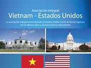 [Infografía] Asociación integral entre Vietnam y Estados Unidos