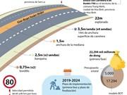 [Info] 941 millones de dólares para la construcción de autopista Hoa Binh- Moc Chau