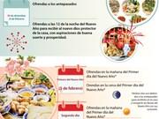 [Info]  Ritos ceremoniales en el Nuevo Año Lunar en Vietnam