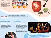 [Info] Teatros tradicionales de Vietnam