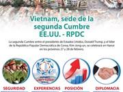 [Info] Vietnam, sede de la segunda Cumbre EE.UU. - RPDC