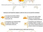 [Info]  Vietnam exportará mangos a Estados Unidos