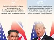 [Info] Perspectivas de la segunda Cumbre entre Estados Unidos y Corea del Norte