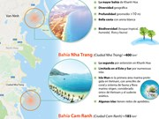 [Info] Belleza de tres famosas bahías de la provincia central de Khanh Hoa