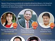 [Info] Se registra cinco vietnamitas en la lista de millonarios de Forbes este año