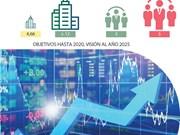 [Info] Reestructuración del mercado de valores con fin de convertirlo en un importante canal de movilización de capit