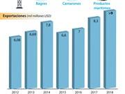 [Info] Vietnam, cuarto exportador de productos acuáticos del mundo