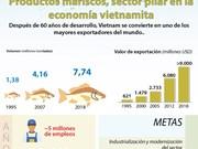 [Info] Productos mariscos, sector pilar en la economía vietnamita