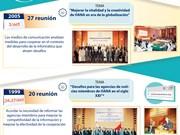 [Info] Vietnam organiza 44 reunión del Comité Ejecutivo de la OANA