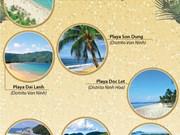 [Info] Bellas playas en provincia central de Khanh Hoa