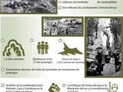 [Info] Legendaria ruta Ho Chi Minh, símbolo del heroísmo revolucionario de Vietnam en el siglo XX