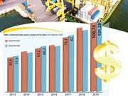 [Info] El intercambio comercial entre enero y mayo supera los 202 mil millones de dólares